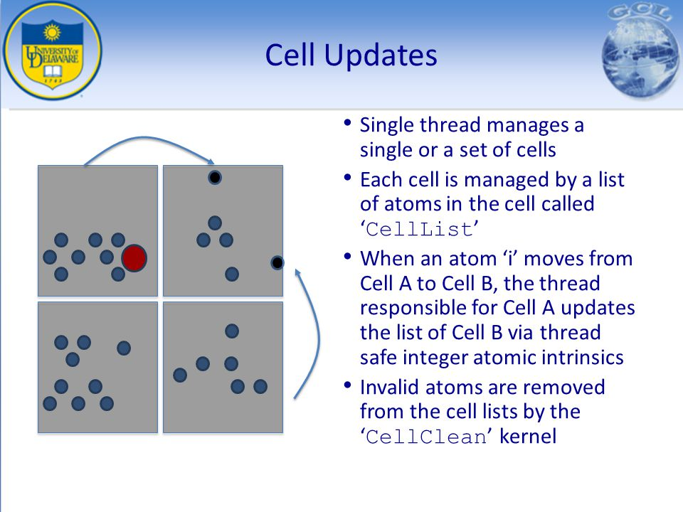 Cell Updates Single thread manages a single or a set of cells