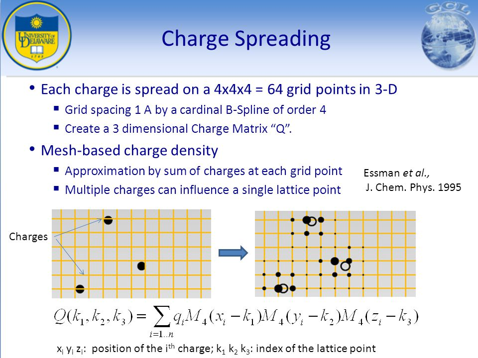 Charge Spreading Each charge is spread on a 4x4x4 = 64 grid points in 3-D. Grid spacing 1 A by a cardinal B-Spline of order 4.
