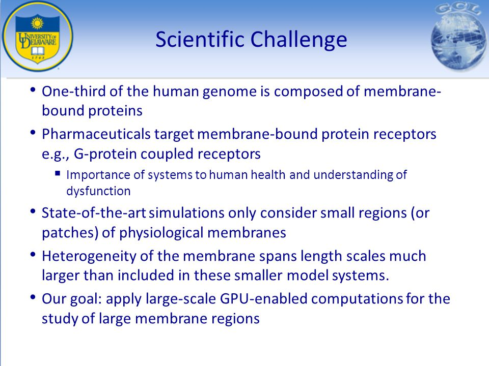 Scientific Challenge One-third of the human genome is composed of membrane-bound proteins.