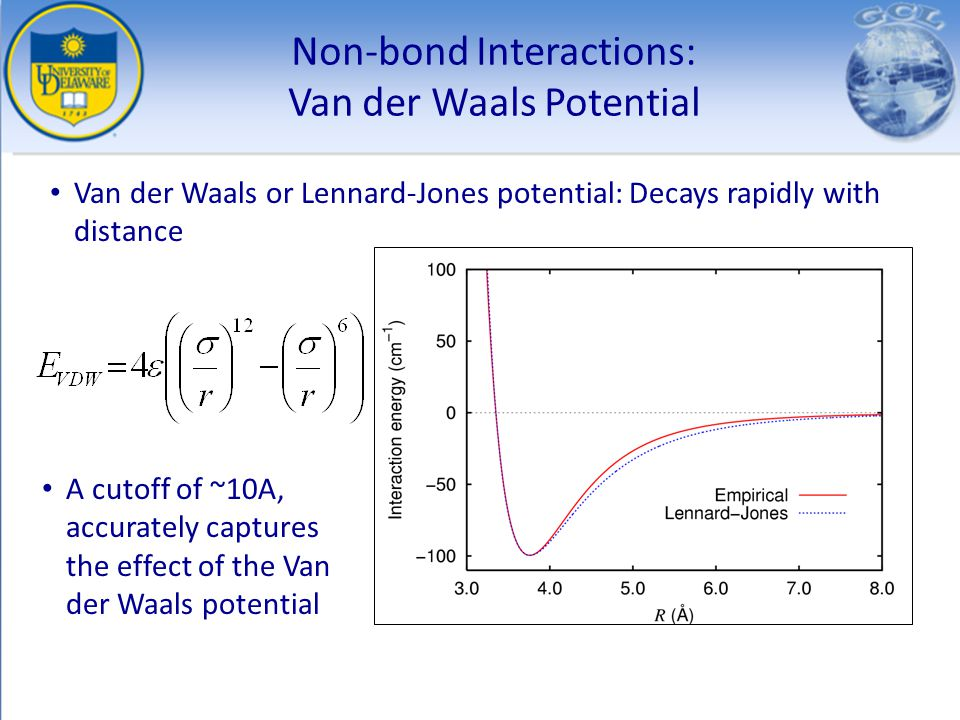 Non-bond Interactions: Van der Waals Potential