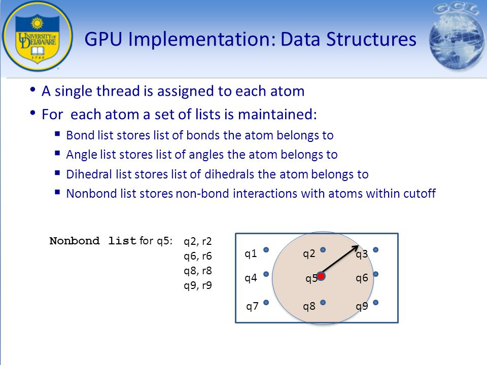 GPU Implementation: Data Structures