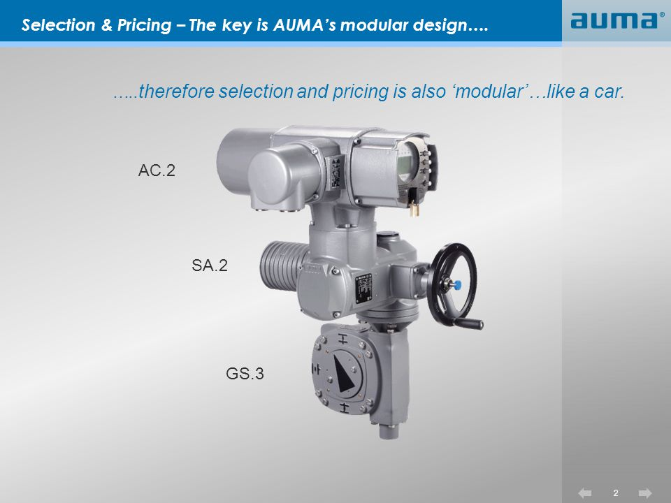 Selection+%26+Pricing+%E2%80%93+The+key+is+AUMA%E2%80%99s+modular+design%E2%80%A6. northeast generation 2 training ppt video online download Keystone Actuator Wiring Diagram at soozxer.org