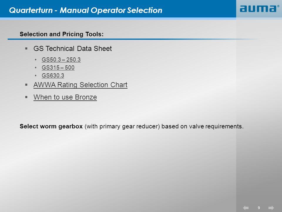 Quarterturn - Manual Operator Selection