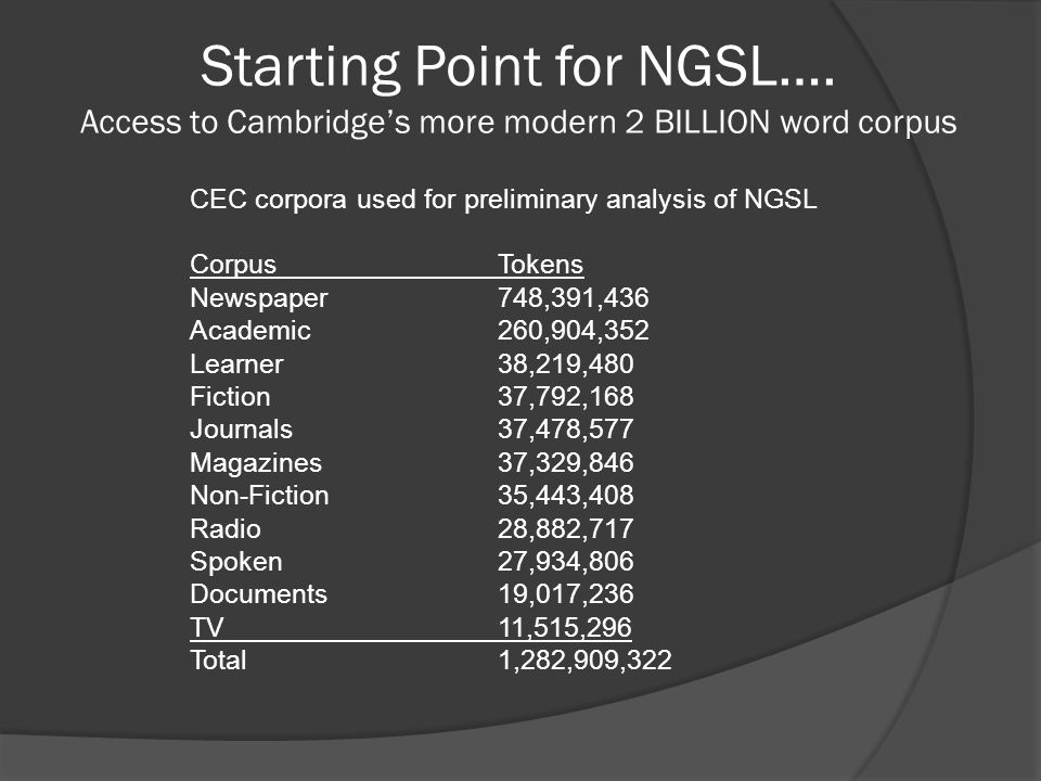 Starting Point for NGSL…