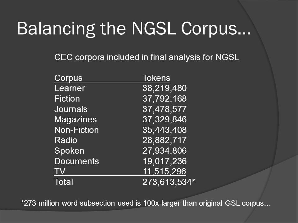 Balancing the NGSL Corpus…