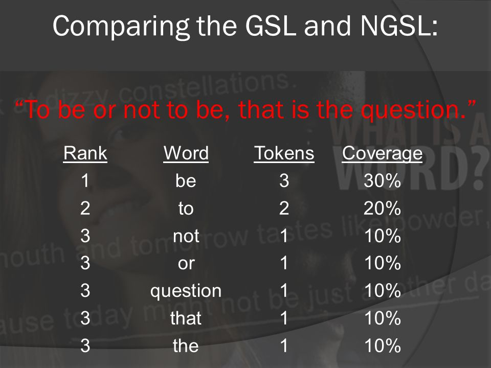 Comparing the GSL and NGSL:
