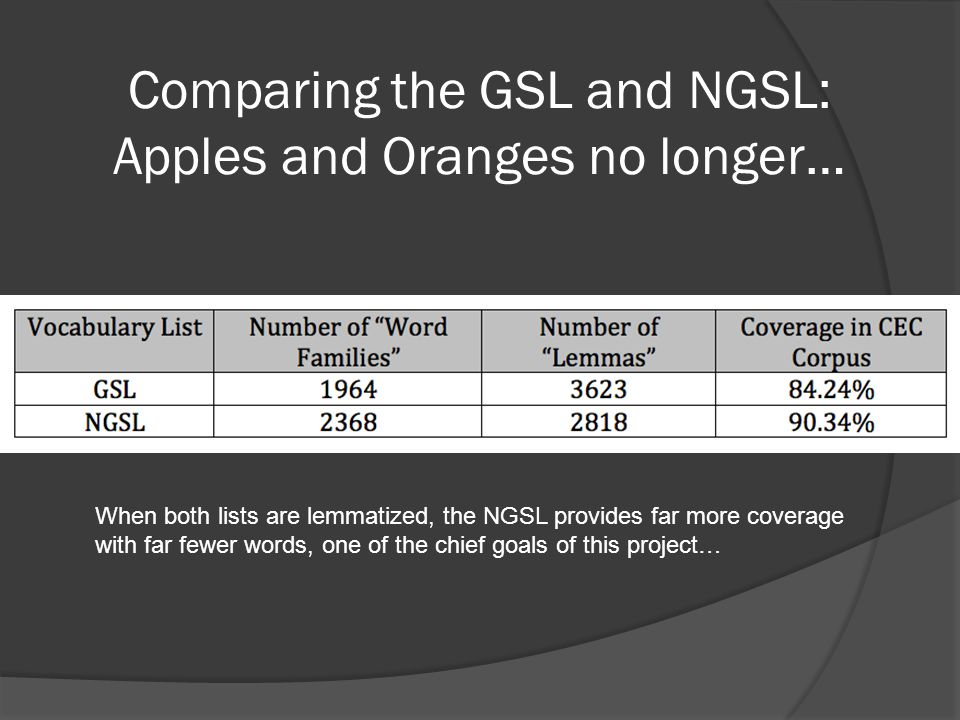 Comparing the GSL and NGSL: Apples and Oranges no longer…