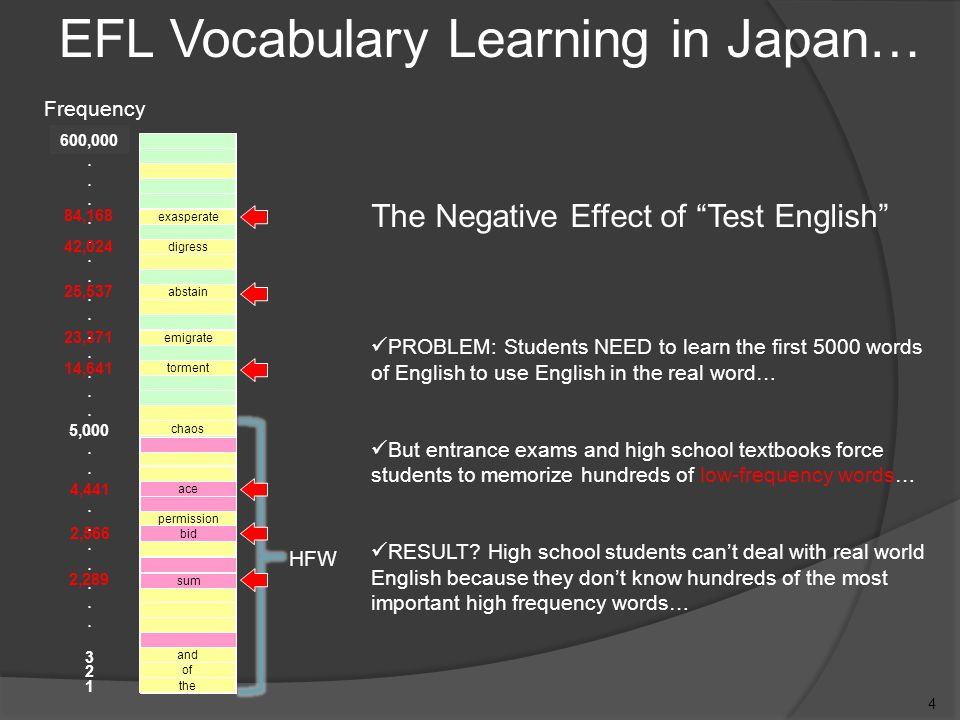 EFL Vocabulary Learning in Japan…