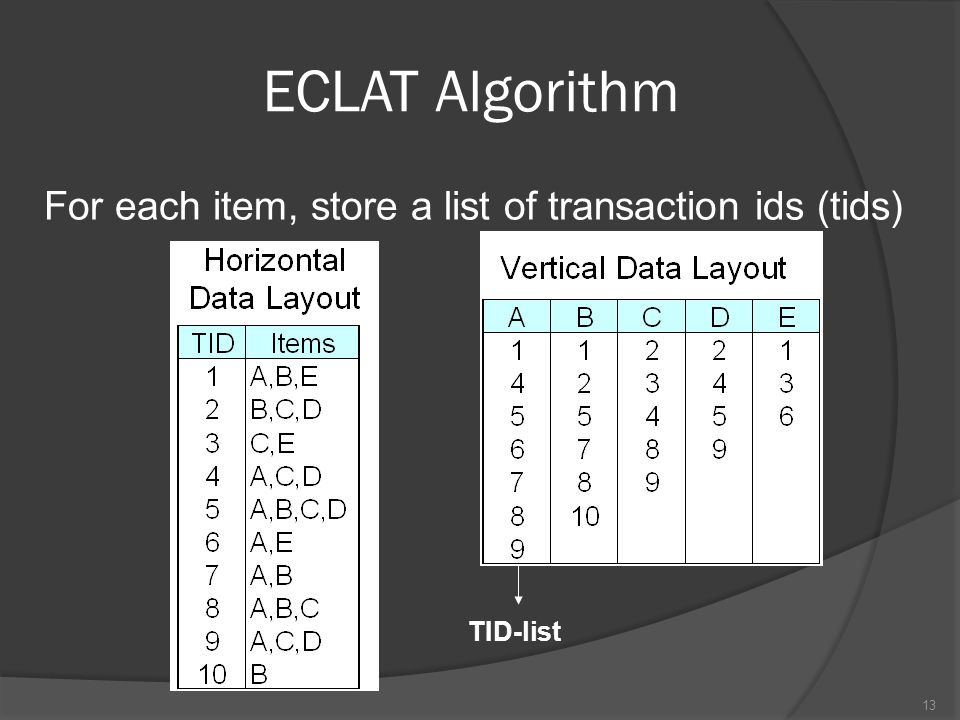 ECLAT Algorithm For each item, store a list of transaction ids (tids)