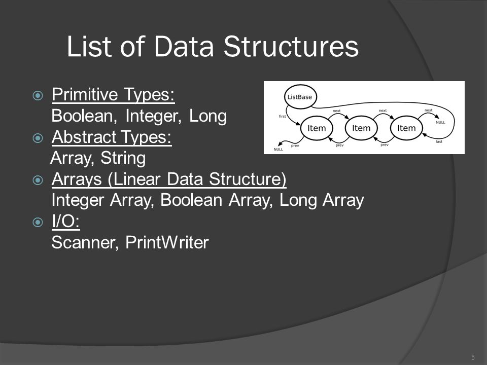 List of Data Structures