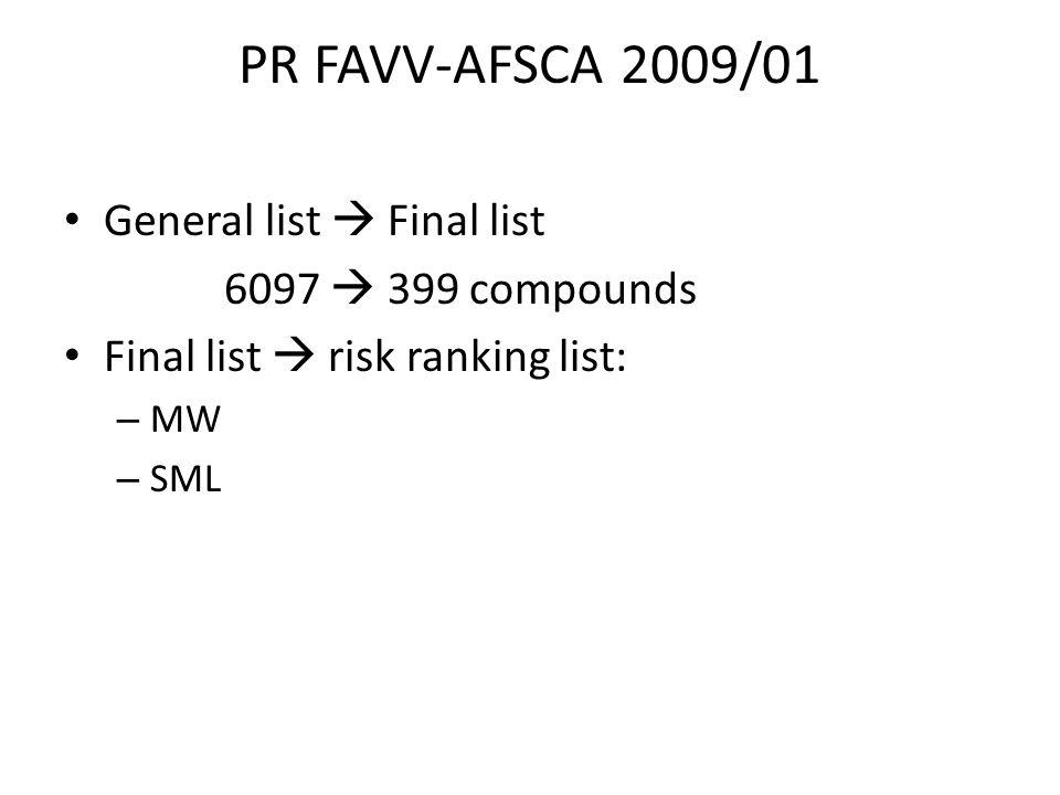 PR FAVV-AFSCA 2009/01 General list  Final list 6097  399 compounds