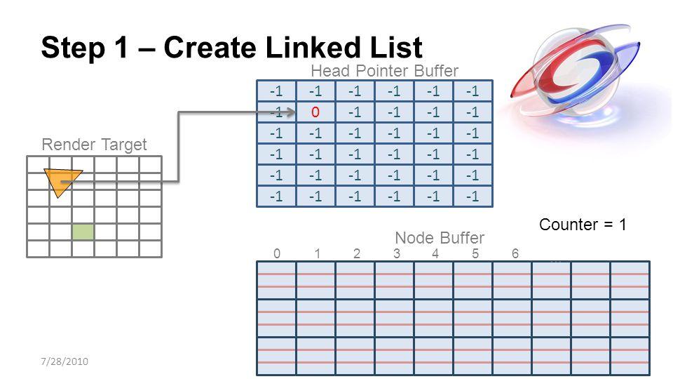 Step 1 – Create Linked List