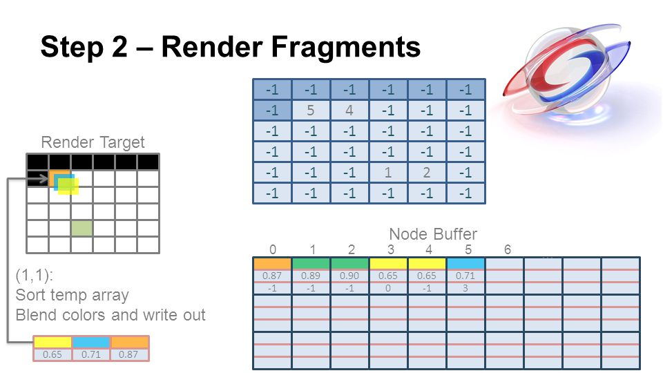 Step 2 – Render Fragments