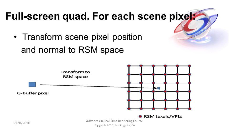 Full-screen quad. For each scene pixel: