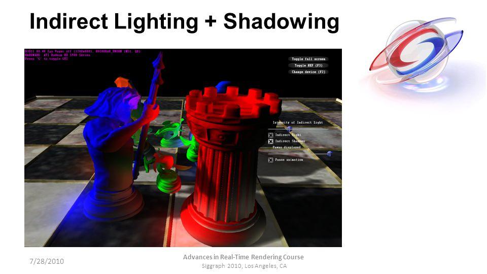 Indirect Lighting + Shadowing