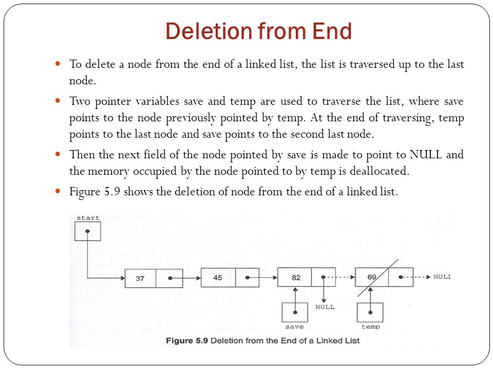 Deletion from End To delete a node from the end of a linked list, the list is traversed up to the last node.