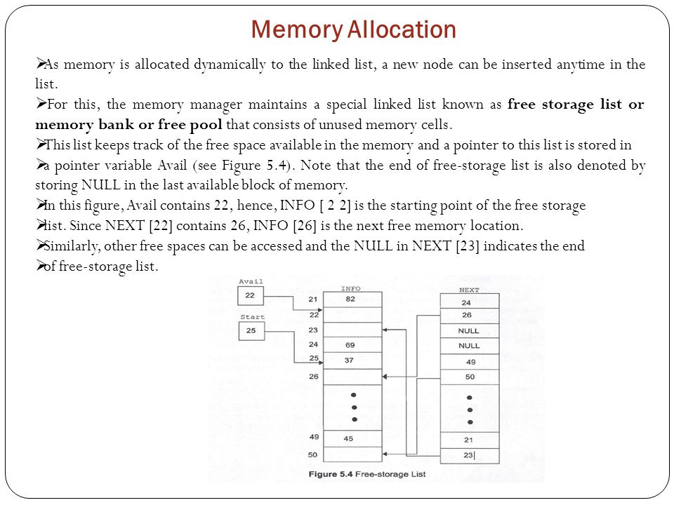 Memory Allocation As memory is allocated dynamically to the linked list, a new node can be inserted anytime in the list.