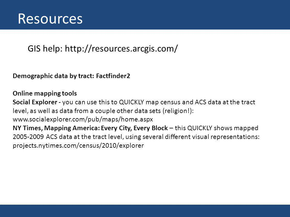 Resources GIS help: http://resources.arcgis.com/