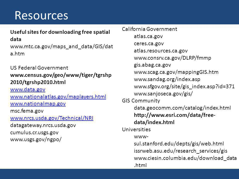 Resources California Government