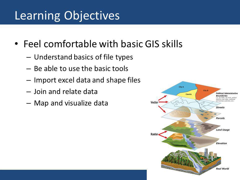 Learning Objectives Feel comfortable with basic GIS skills