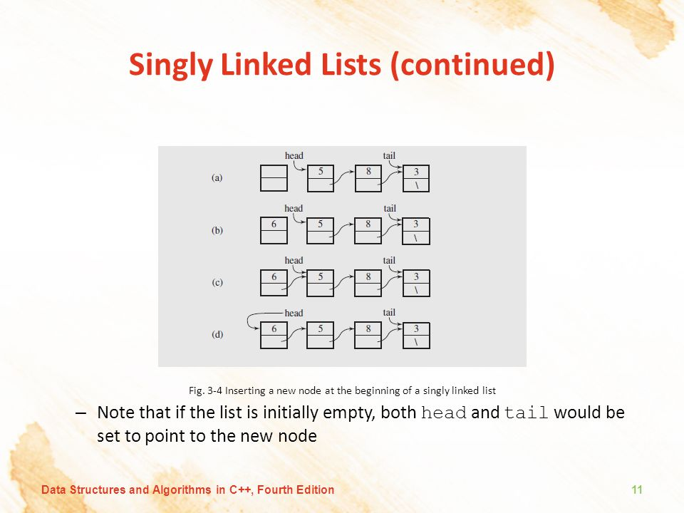 Singly Linked Lists (continued)