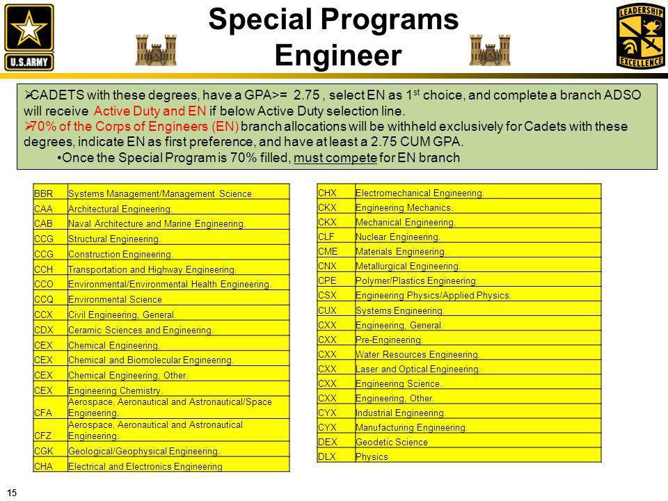 Special Programs Engineer