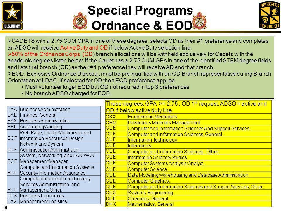 Special Programs Ordnance & EOD