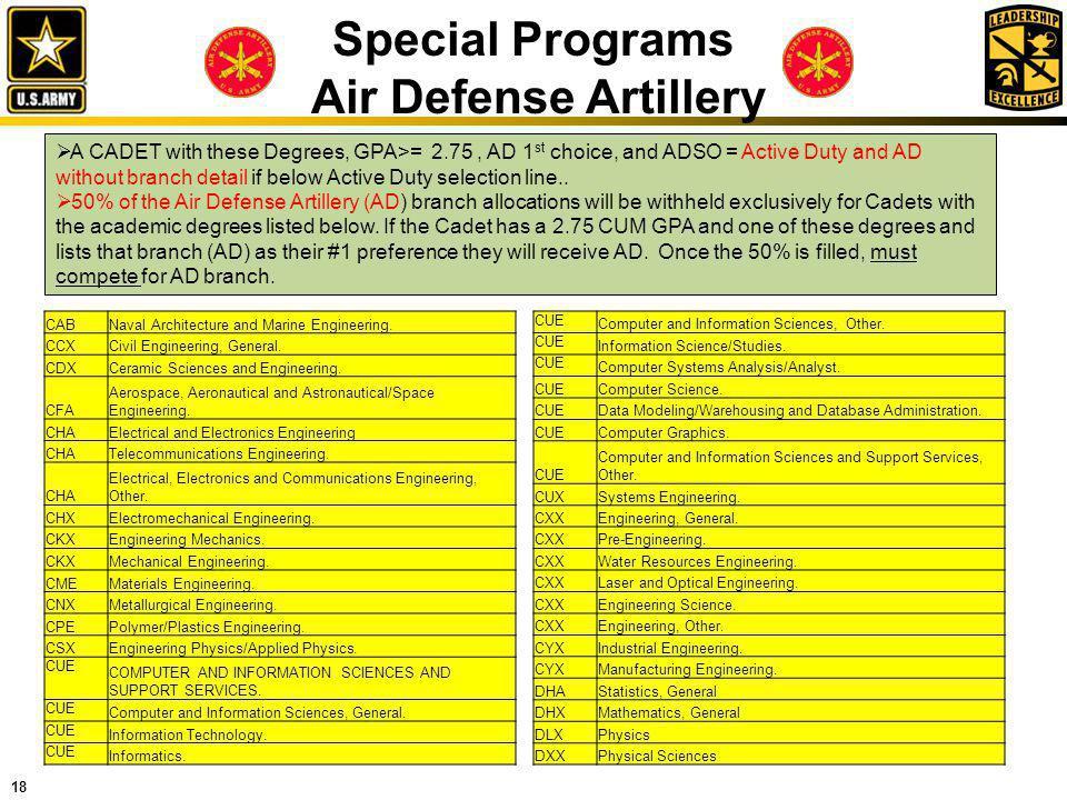 Special Programs Air Defense Artillery