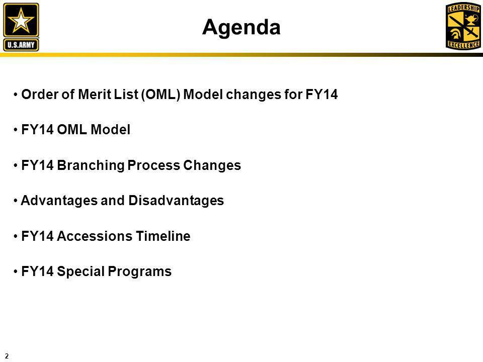 Agenda Order of Merit List (OML) Model changes for FY14 FY14 OML Model