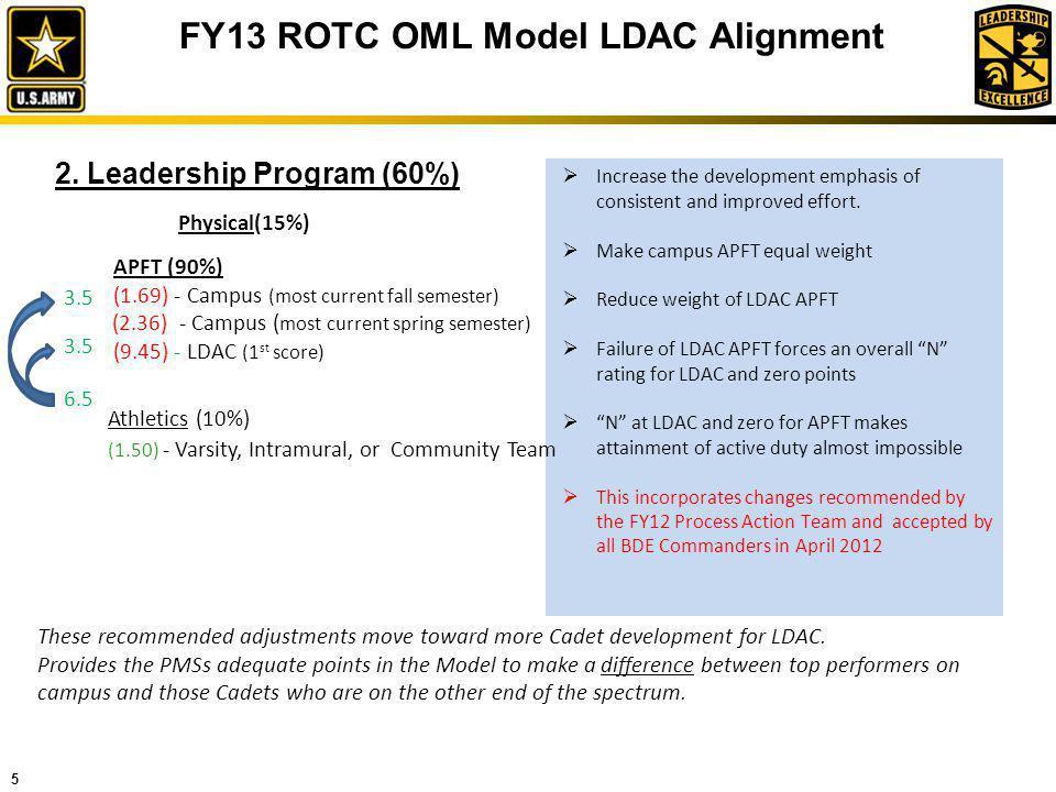 FY13 ROTC OML Model LDAC Alignment
