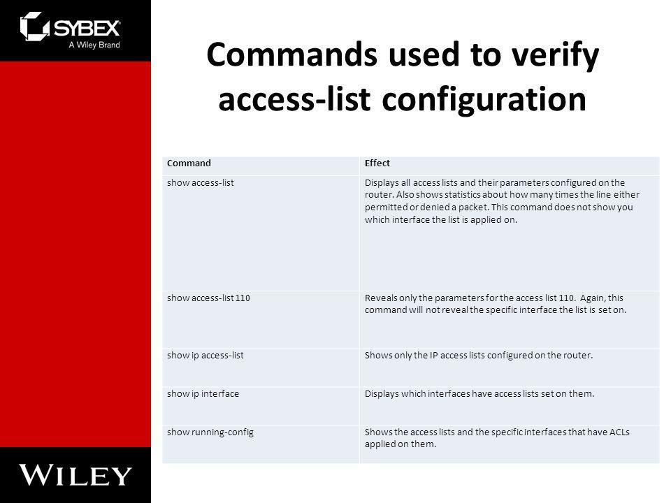 Commands used to verify access-list configuration