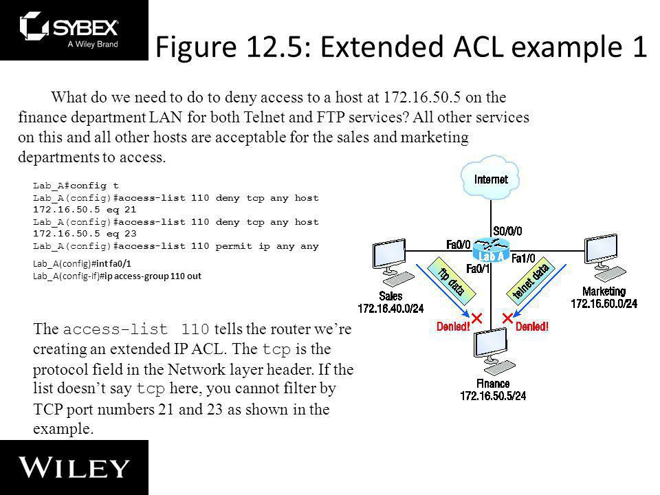 Figure 12.5: Extended ACL example 1