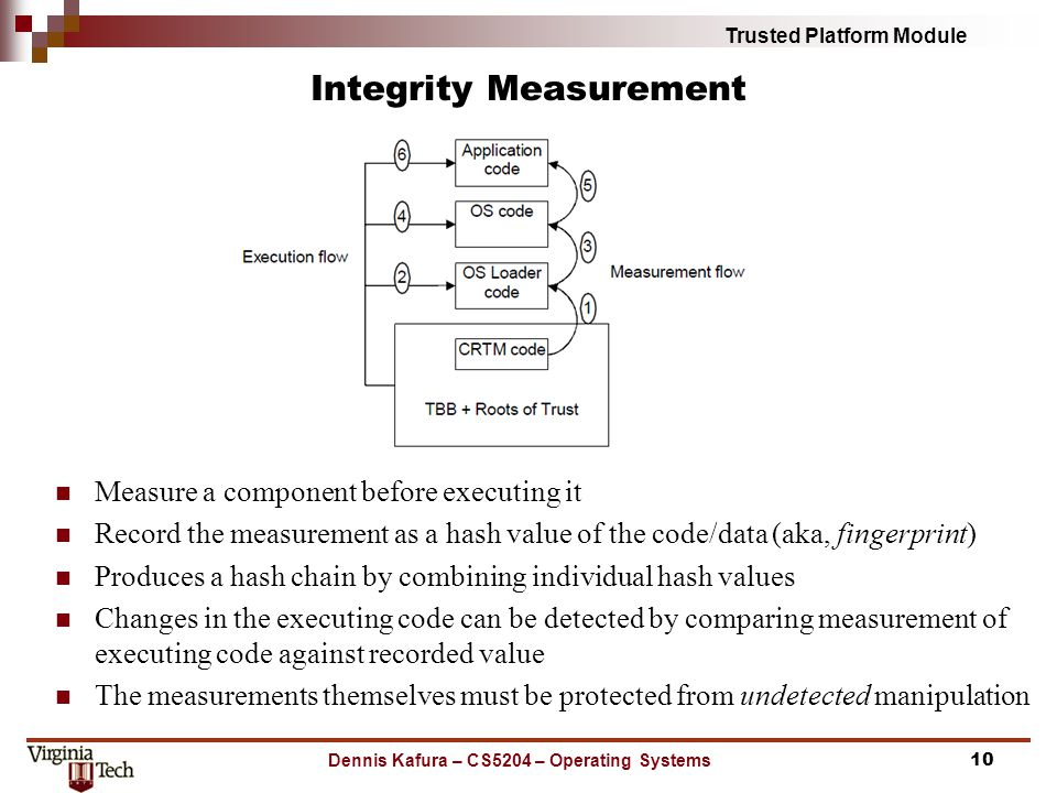 Integrity Measurement