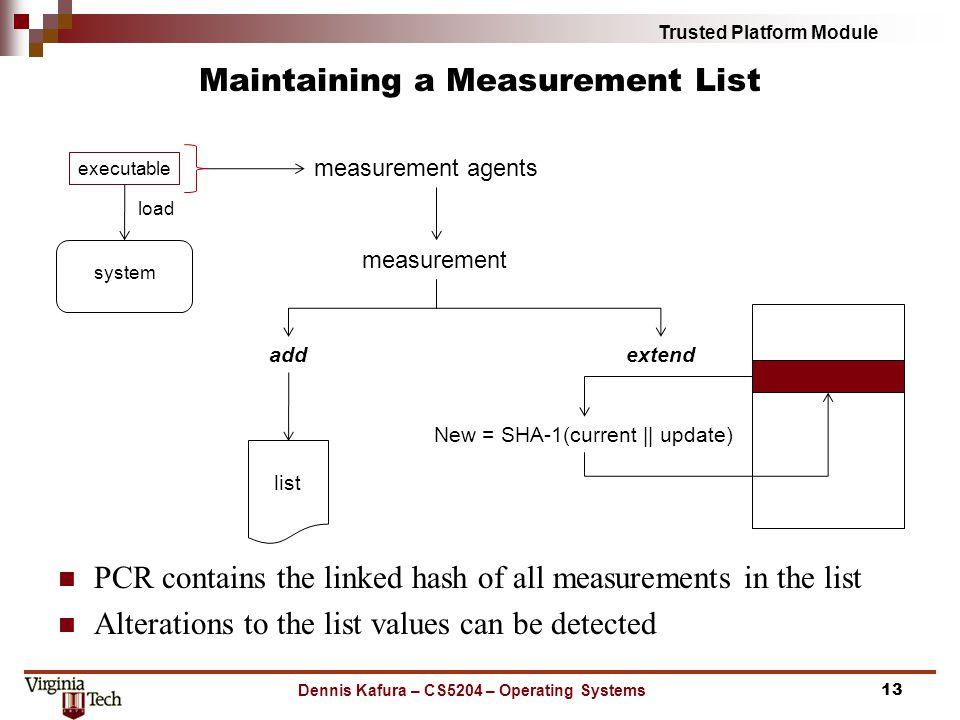 Maintaining a Measurement List