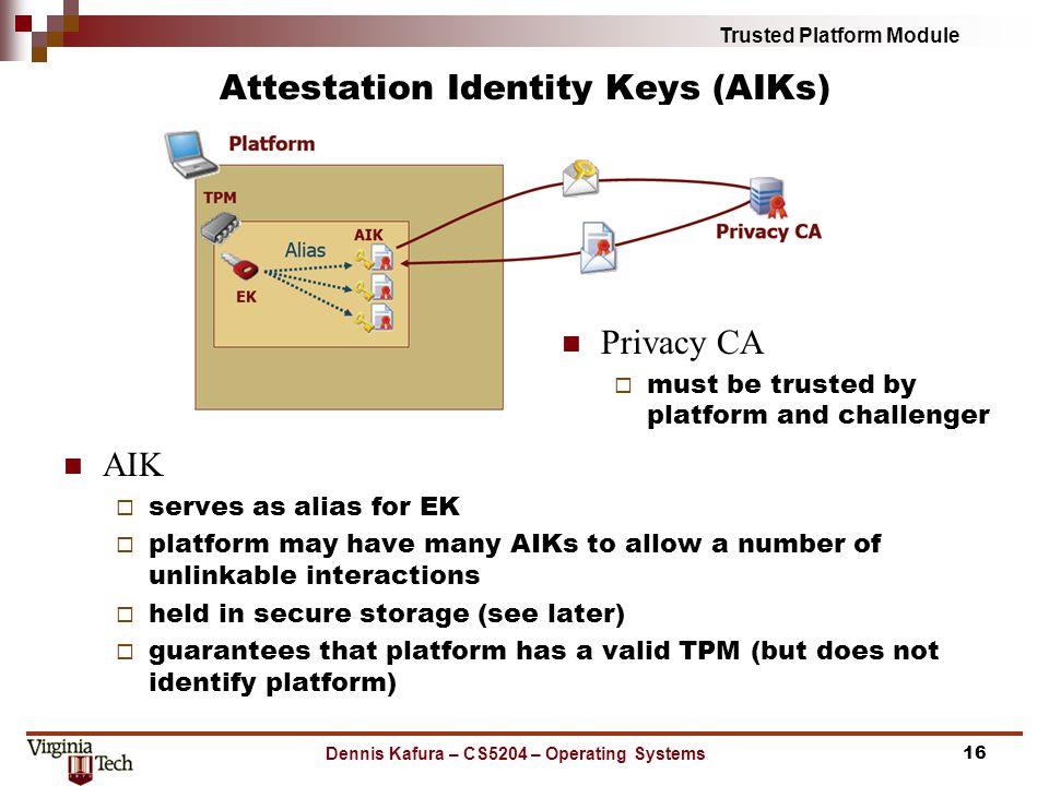 Attestation Identity Keys (AIKs)