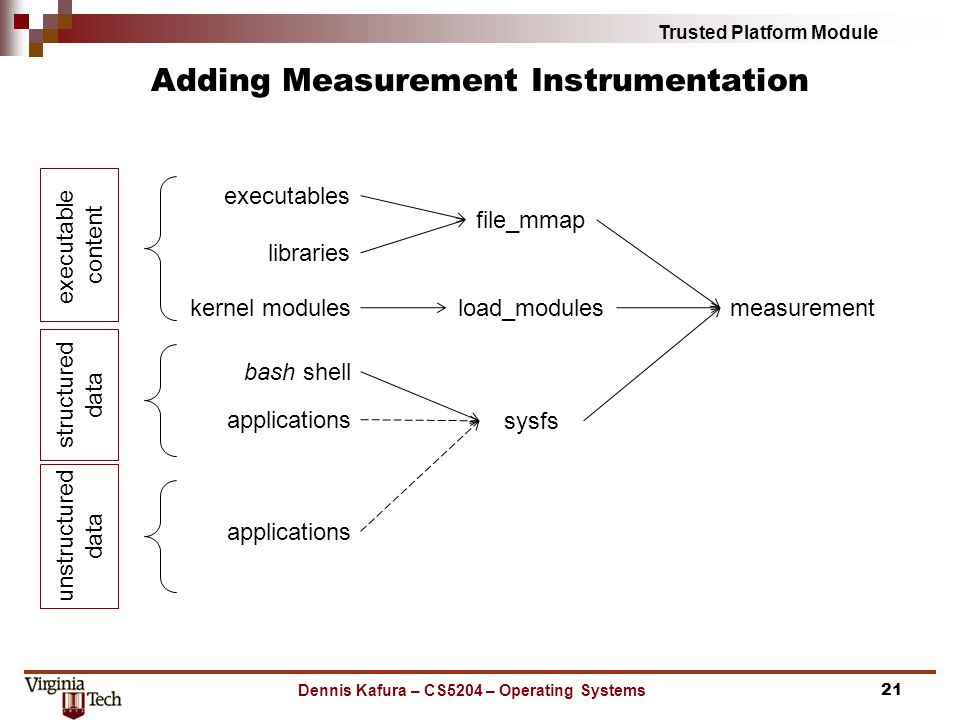 Adding Measurement Instrumentation
