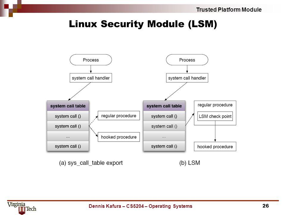 Linux Security Module (LSM)