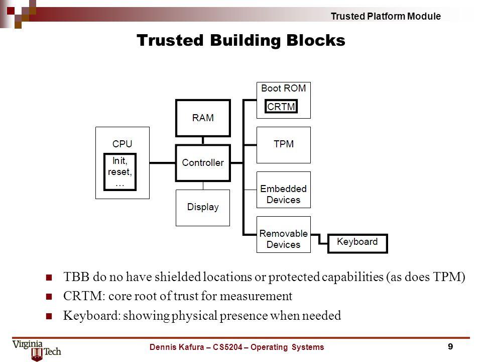 Trusted Building Blocks