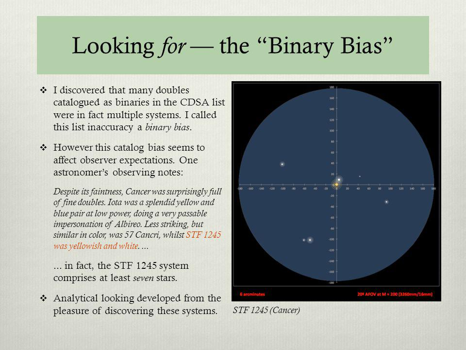 Looking for — the Binary Bias