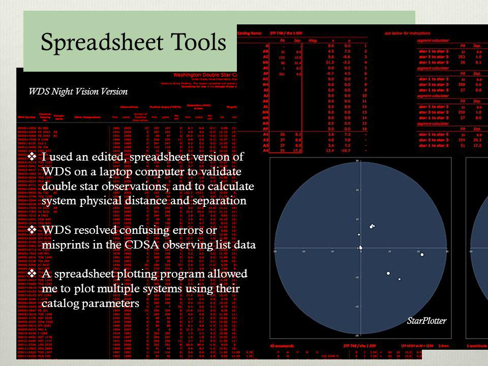 Spreadsheet Tools WDS Night Vision Version.