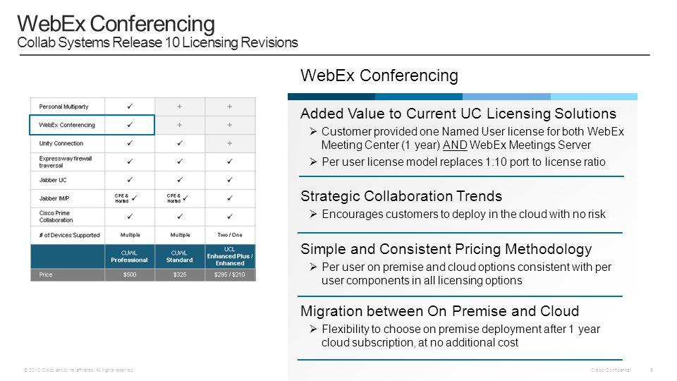 WebEx Conferencing WebEx Conferencing