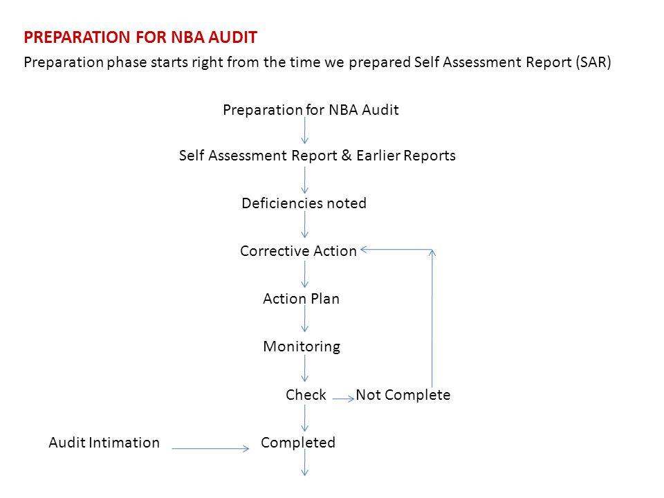 PREPARATION FOR NBA AUDIT