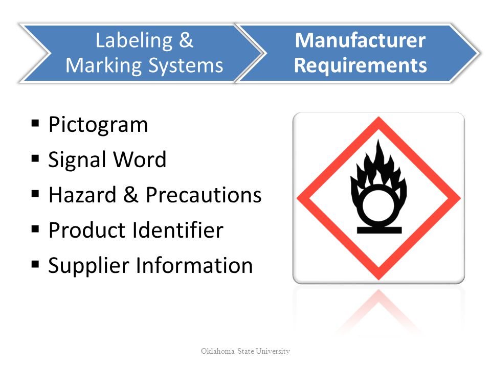 Manufacturer Requirements