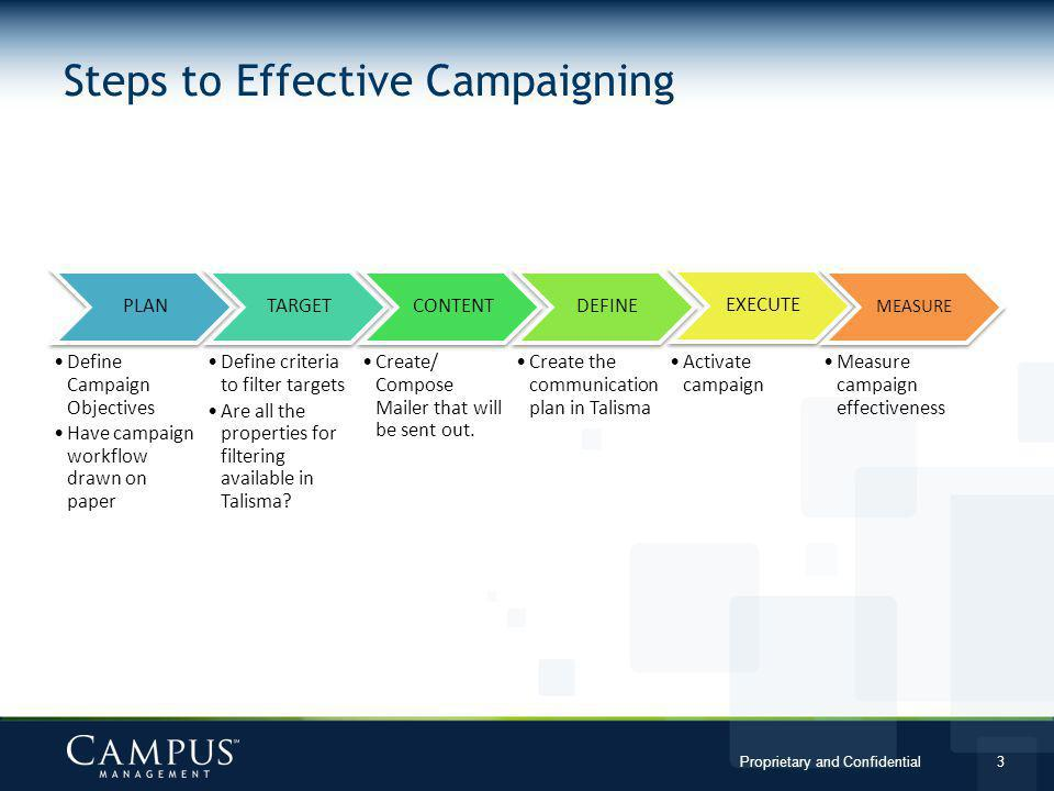 Steps to Effective Campaigning