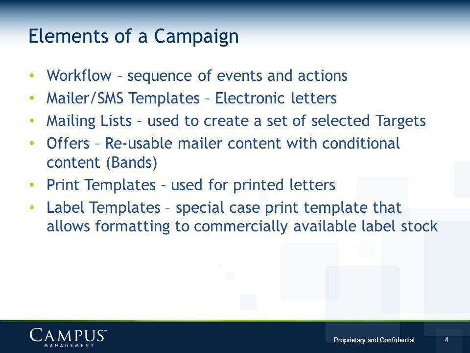 Elements of a Campaign Workflow – sequence of events and actions