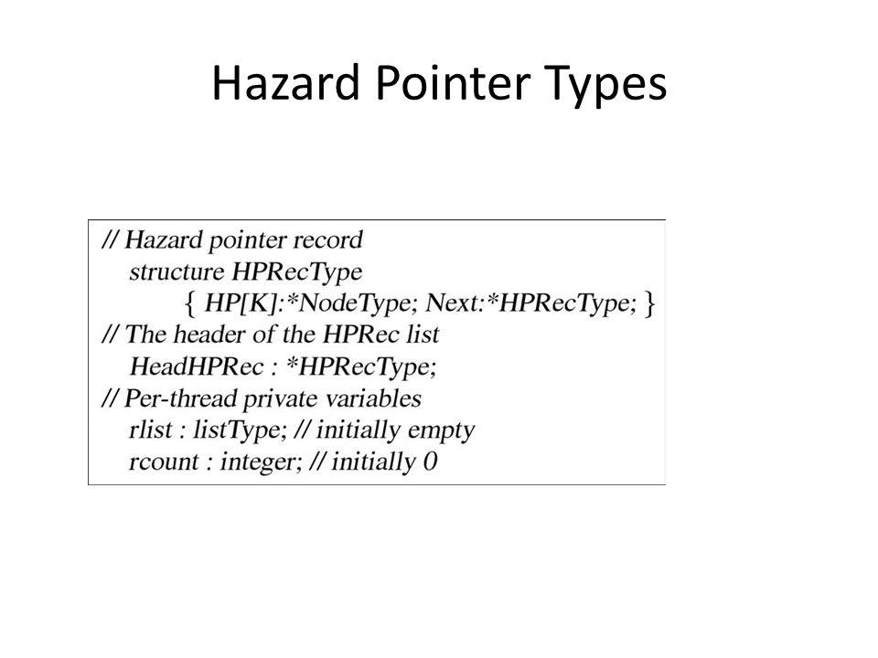 Hazard Pointer Types