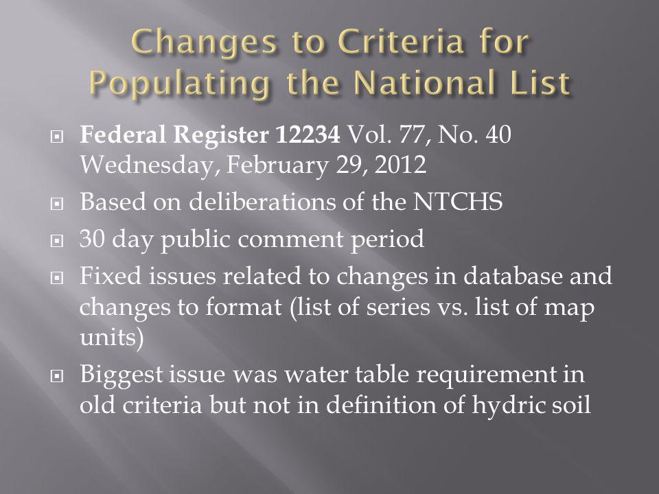 Changes to Criteria for Populating the National List