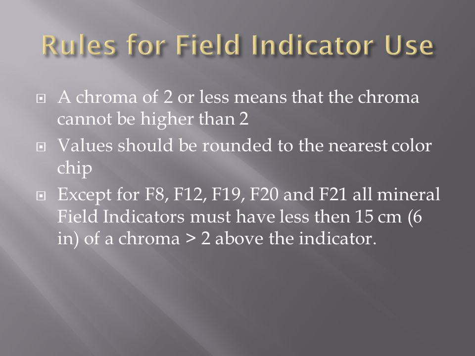 Rules for Field Indicator Use