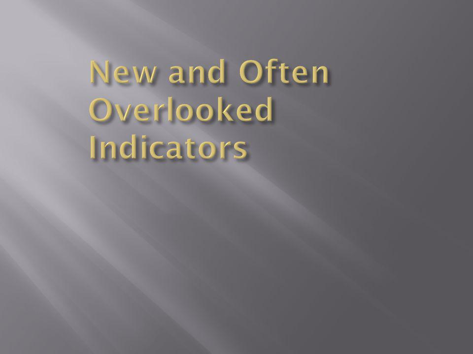 New and Often Overlooked Indicators