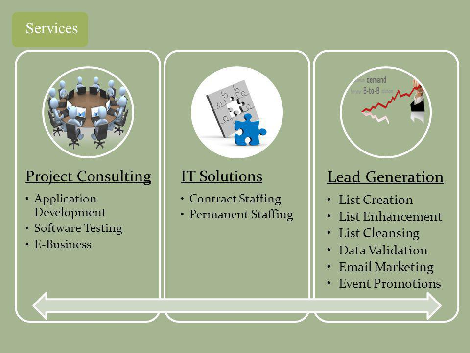 Lead Generation Services Project Consulting IT Solutions List Creation